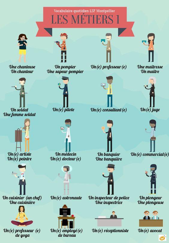 La Petite Dictée #9 : les possessifs et les professions A1 1